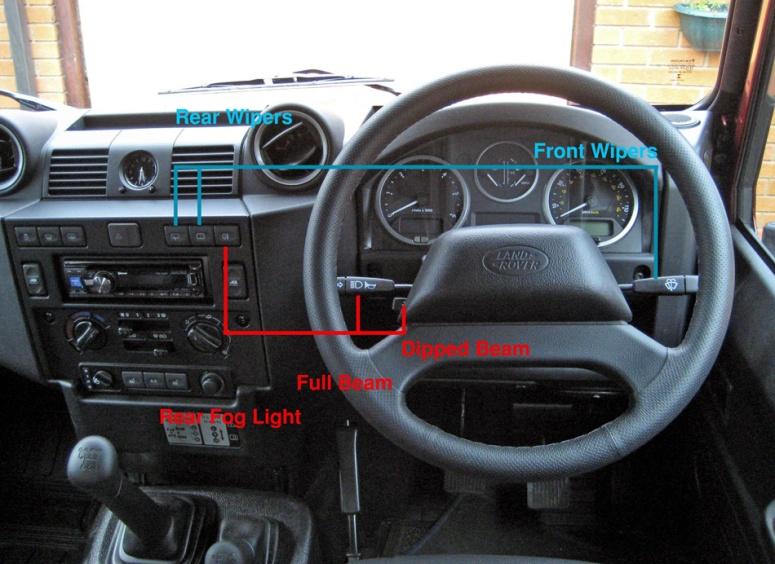 Driver controls copy