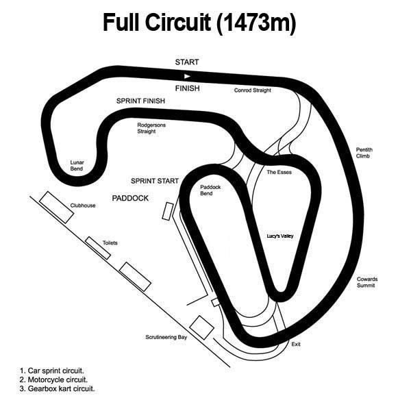 3s Full circuit